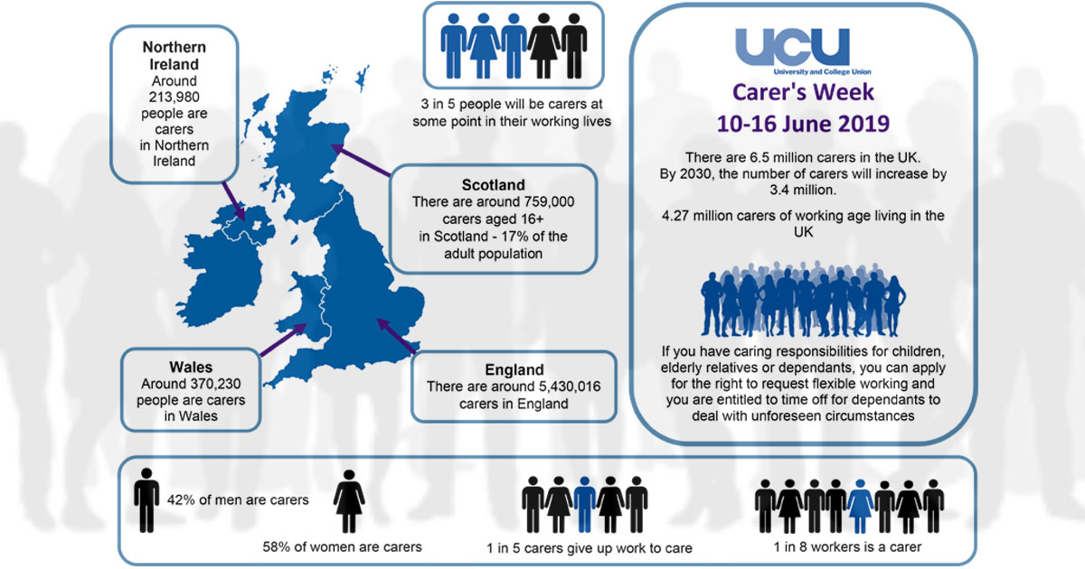 Carer's week infographic 2019