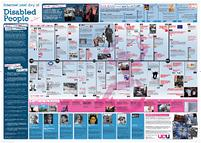 International Disability Day - wall chart : International Disability Day - wall chart