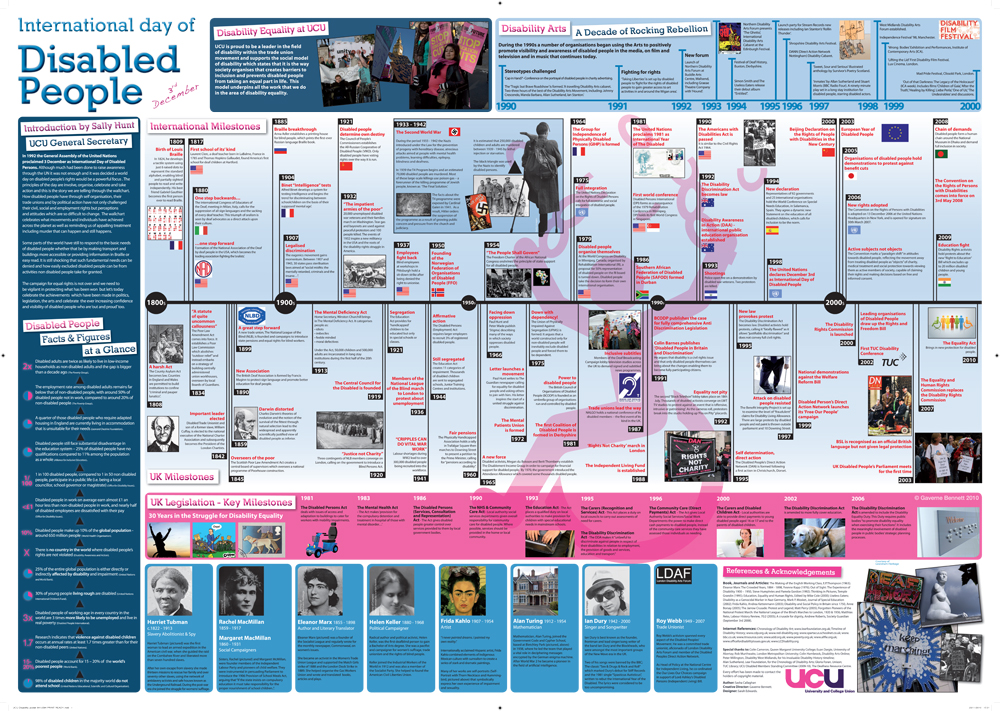 picture regarding Art History Timeline Printable titled UCU - Disability Historical past Thirty day period