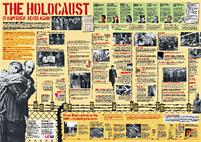 Holocaust Memorial Day wallchart